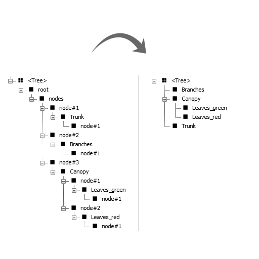 project structuur